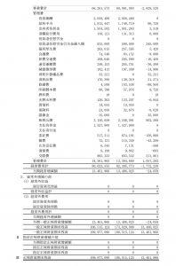 正味財産増減計算書2(栃木県労働者福祉センター)