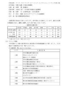 事業報告書54期-3