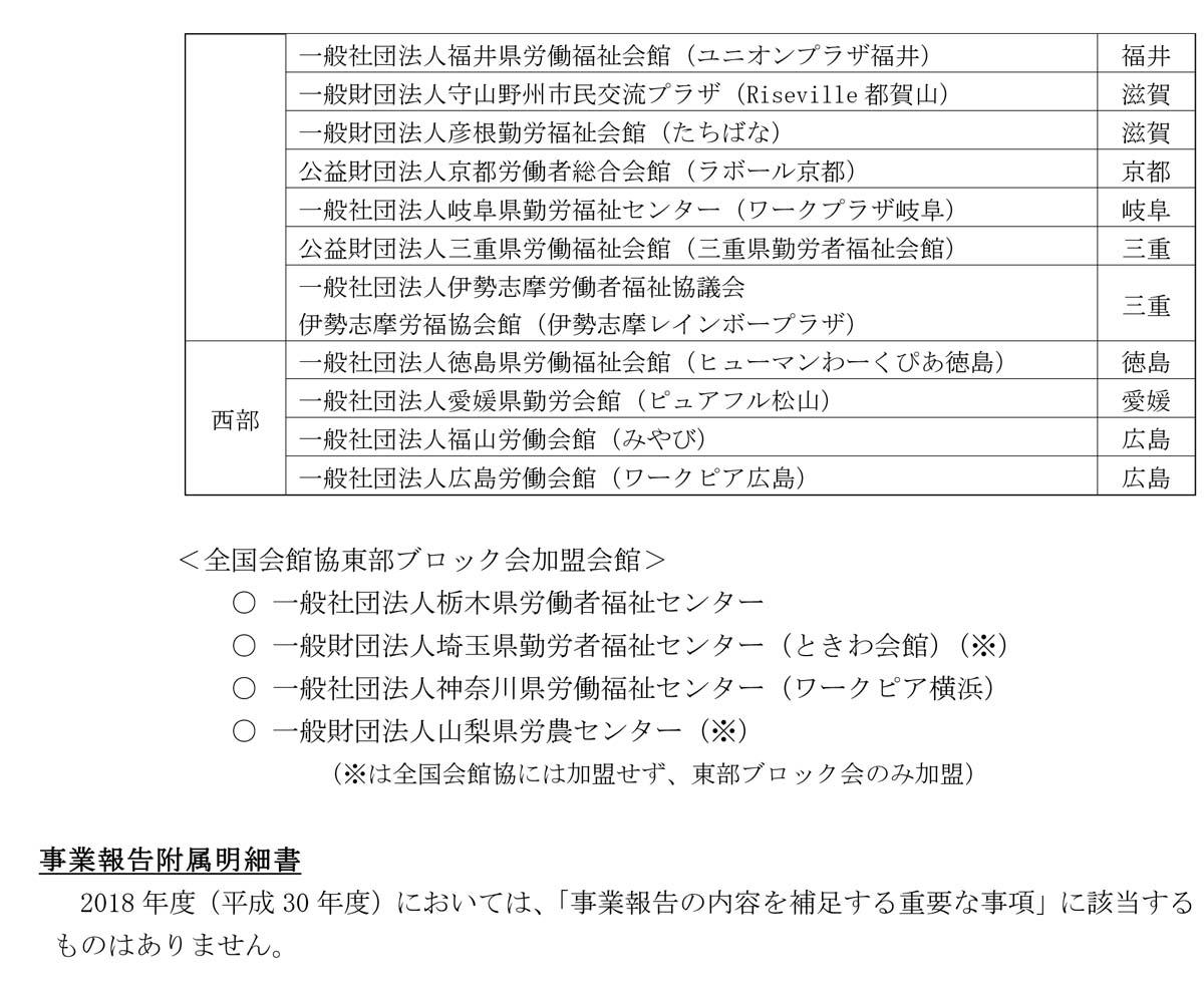 事業報告書54期-7