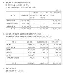 財務諸表に対する注記54期2