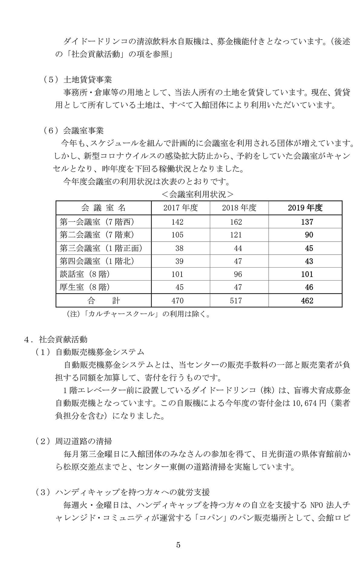 事業報告書55期-5