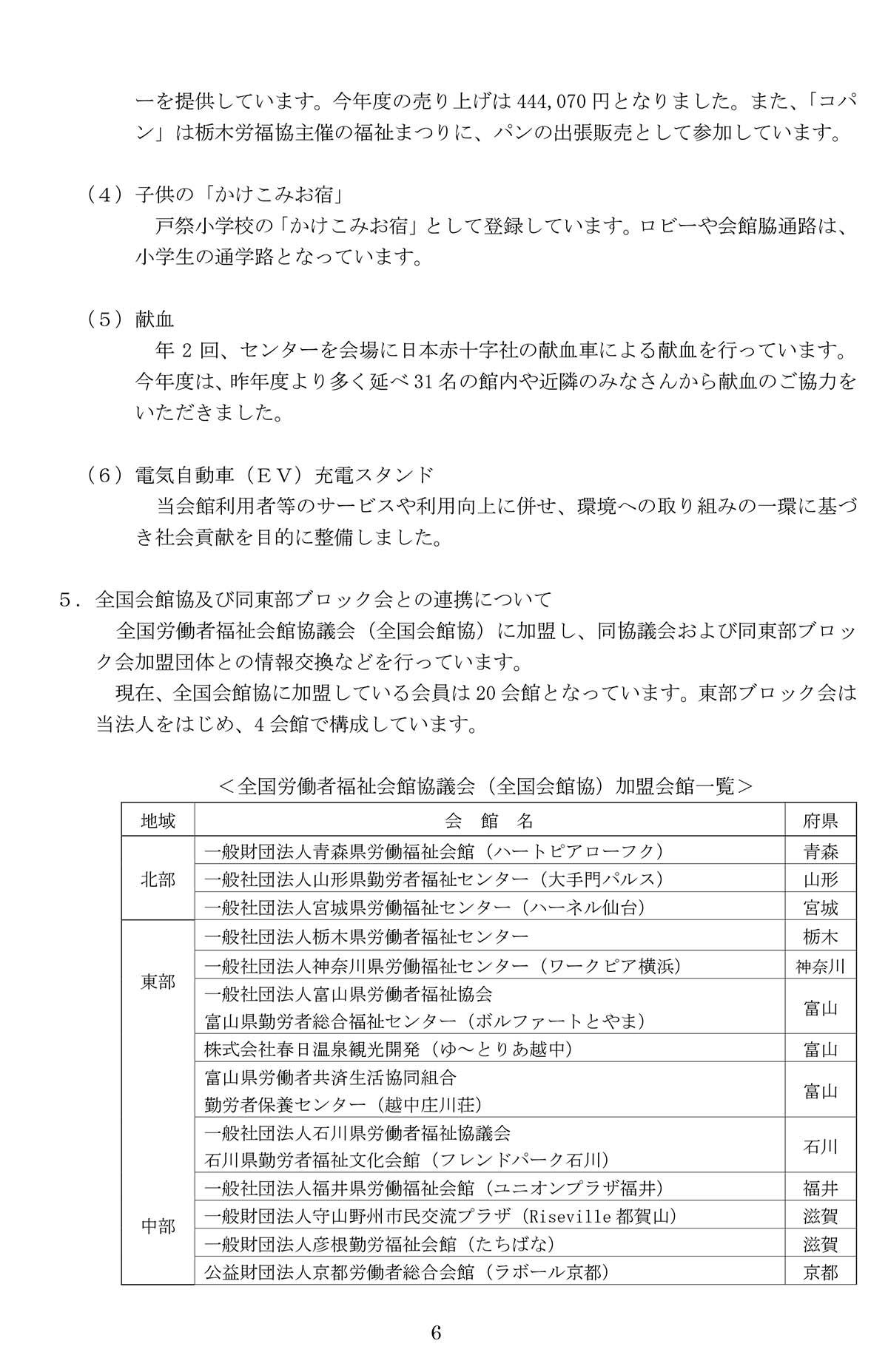 事業報告書55期-6