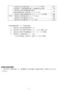 事業報告書55期-7