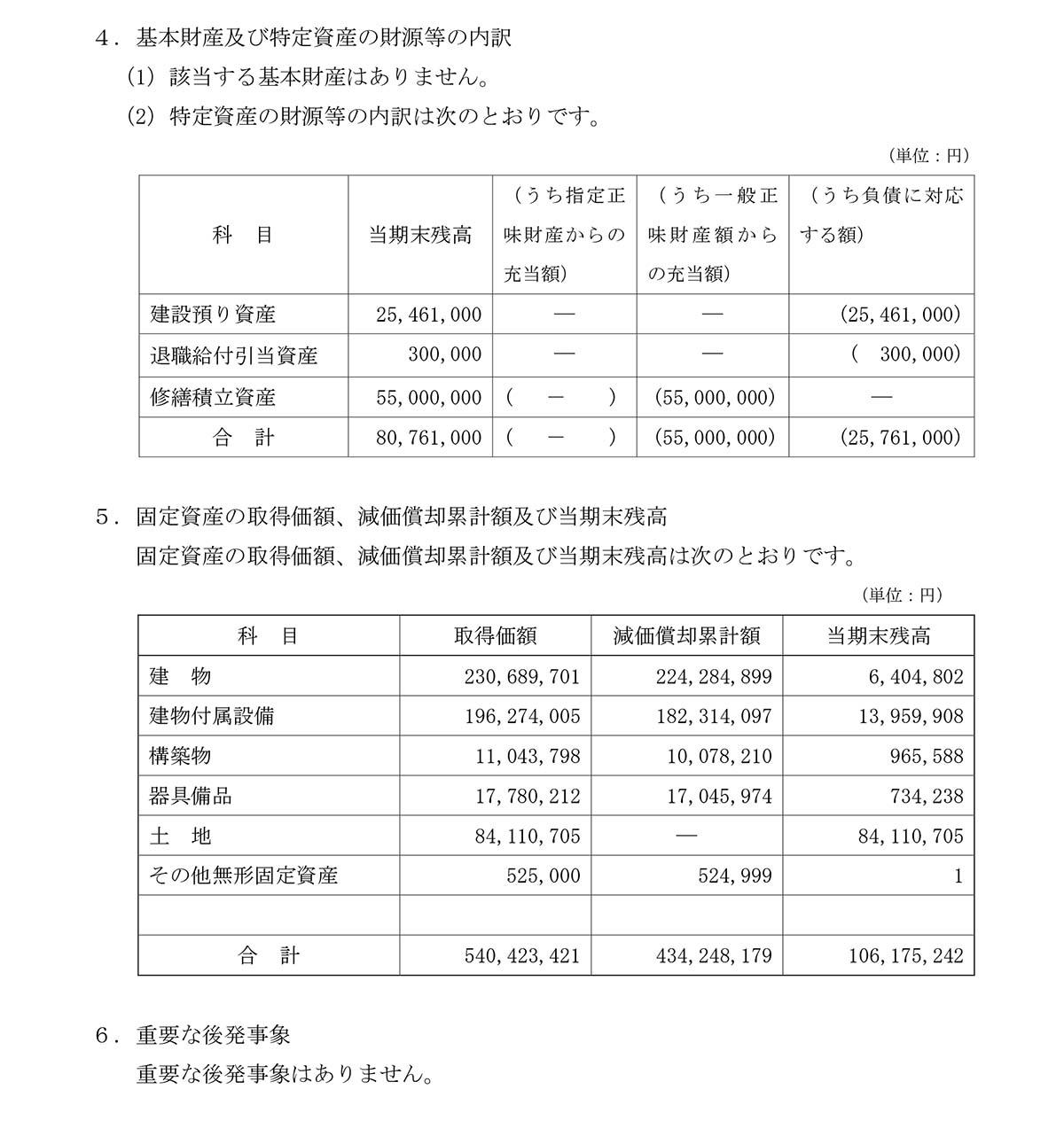 財務諸表に対する注記55期-2