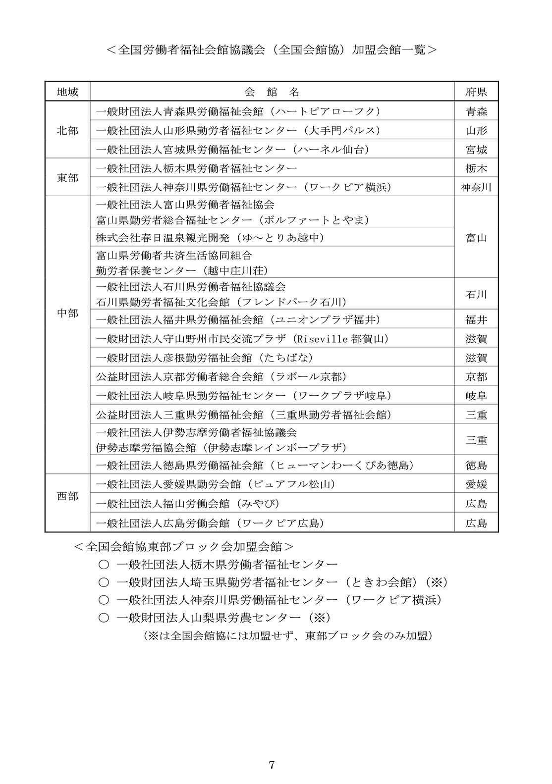 第56回-事業報告書-7
