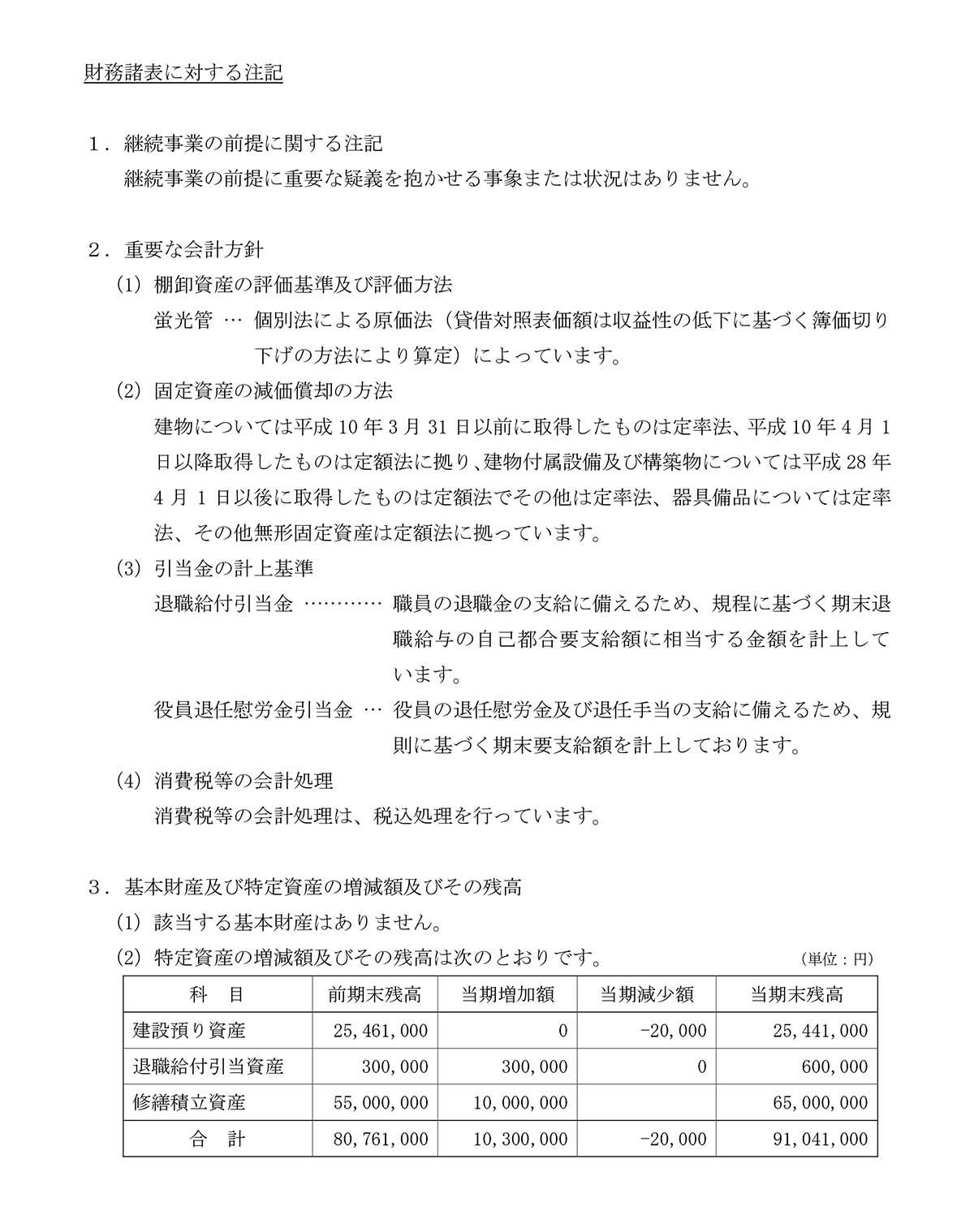 2020財務諸表に対する注記-1