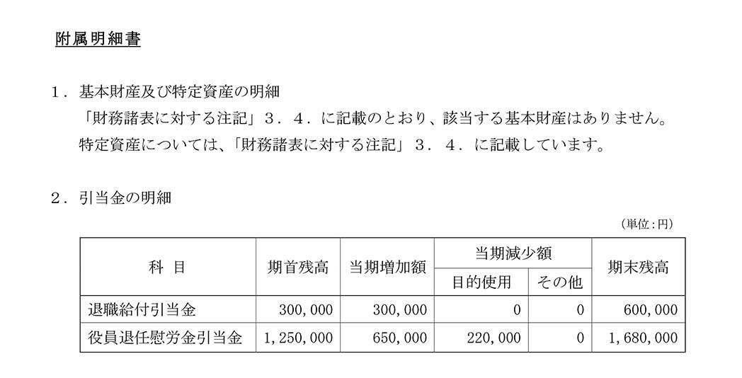 2020附属明細書(計算書類関係)